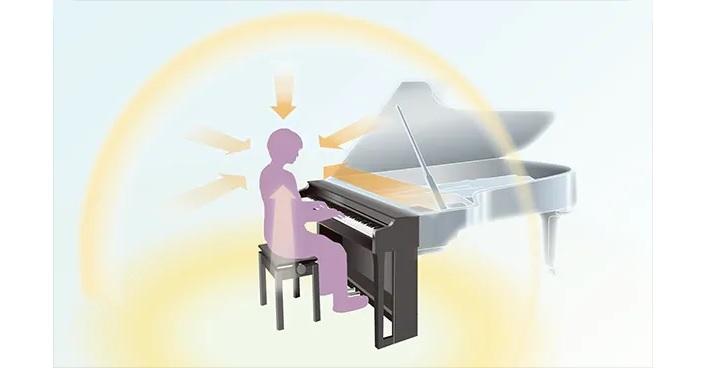 Grand Acoustic Imaging